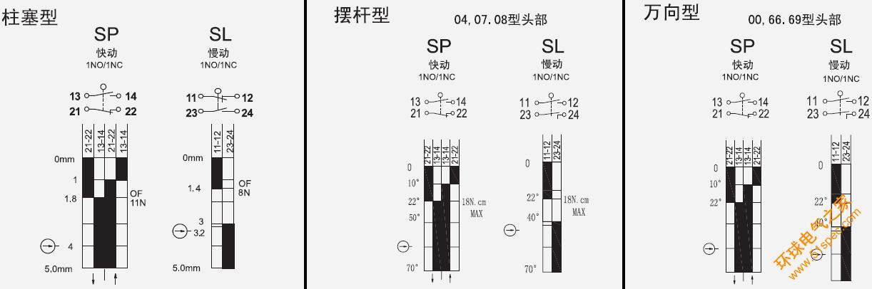SN31-01-03.png