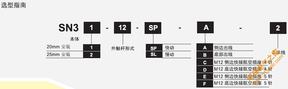 SN32-01-01.png